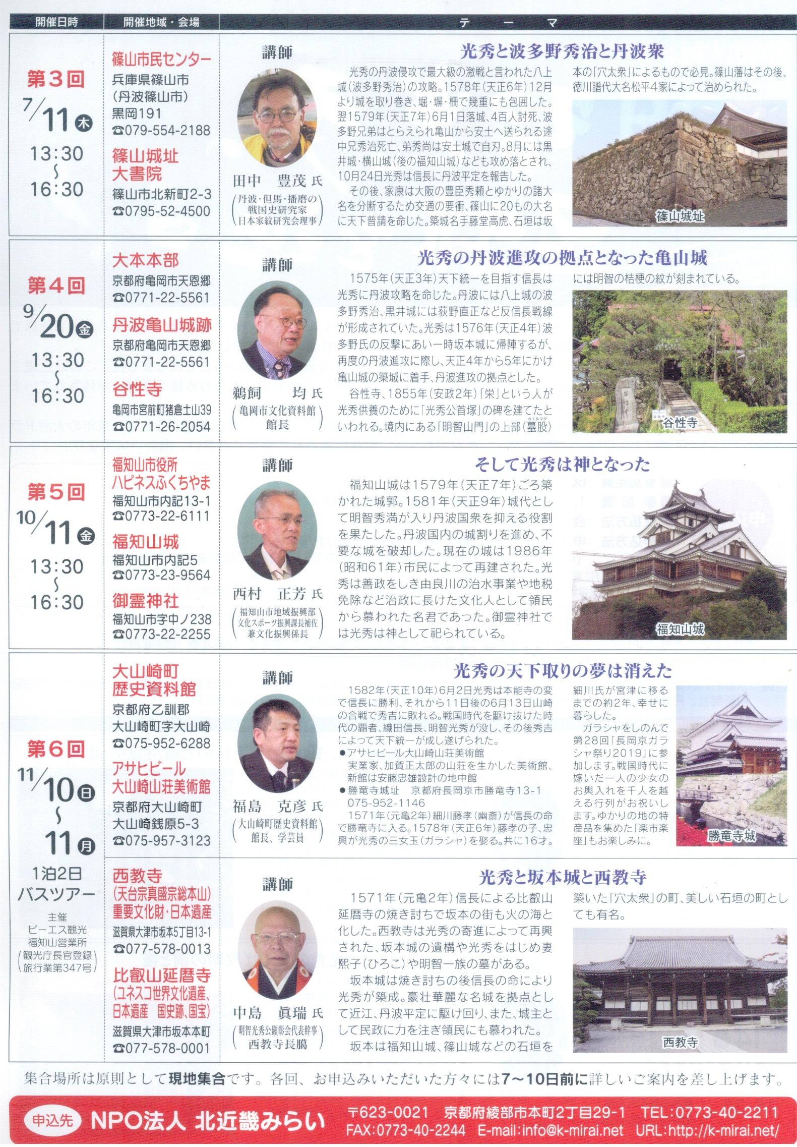 みらい塾2019-2